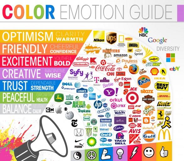 emotii si culoare