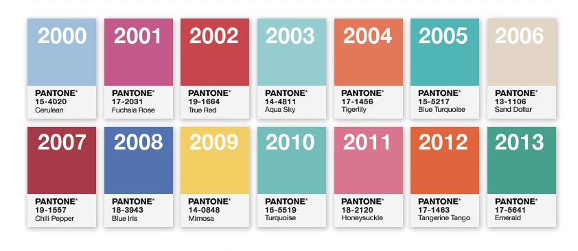 culorile Pantone